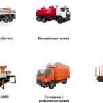 Условия на лизинг грузовиков для юридических лиц