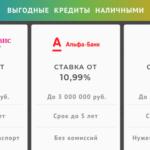Кредиты без справок и поручителей в Ульяновске