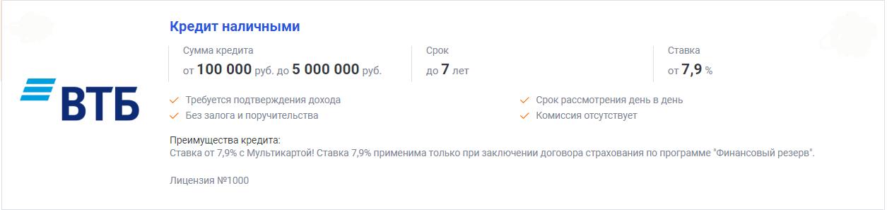 ВТБ24 Банк для выдачи кредита наличными под низкий%