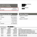 Что такое сумма минимального платежа по кредитной карте?