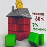 Можно ли получить ипотеку без официального трудоустройства?